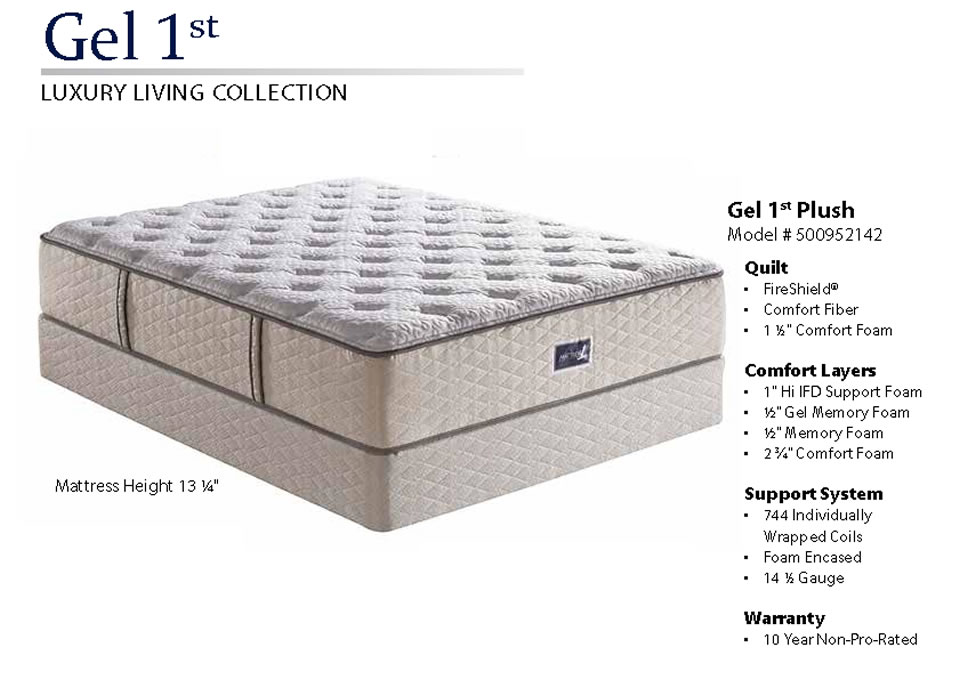 Arnold s mattress mattress 1st for great price and value for Furniture bremerton